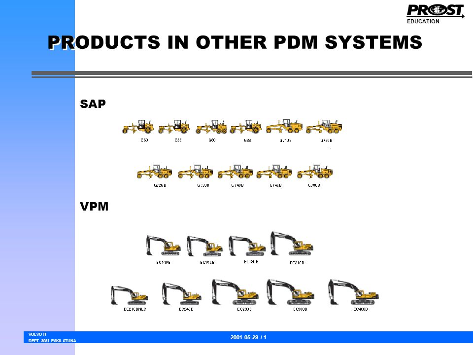 2001-05-29 / 1 VOLVO IT DEPT: 8651 ESKILSTUNA EDUCATION PRODUCTS IN OTHER PDM SYSTEMS VPM SAP
