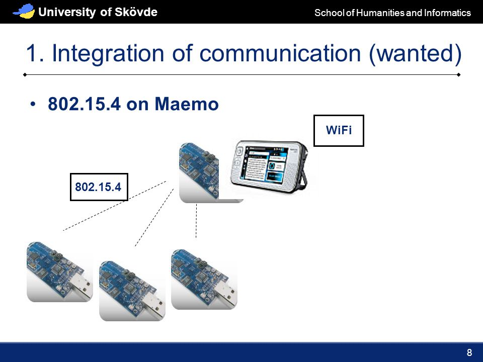 School of Humanities and Informatics University of Skövde 8 1. Integration of communication (wanted) 802.15.4 on Maemo 802.15.4 WiFi