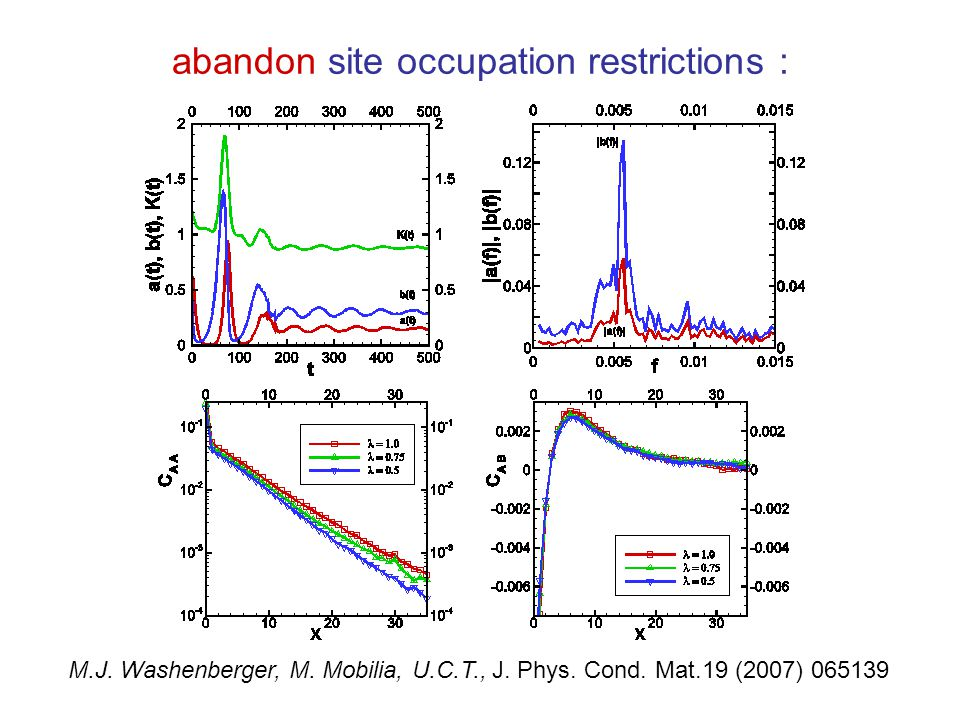 abandon site occupation restrictions : M.J. Washenberger, M.