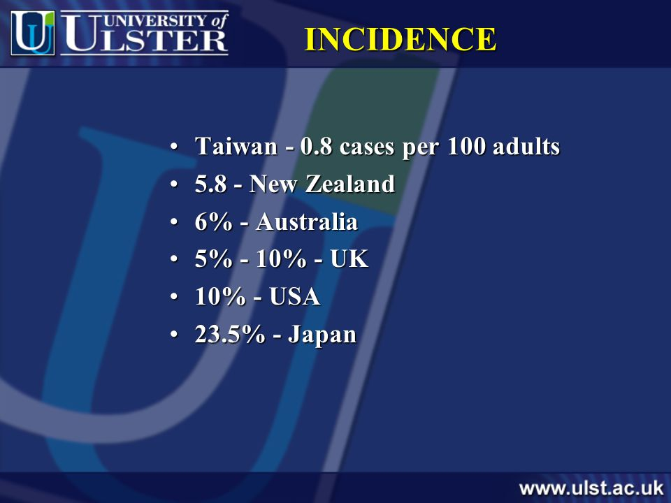 INCIDENCE Taiwan - 0.8 cases per 100 adultsTaiwan - 0.8 cases per 100 adults 5.8 - New Zealand5.8 - New Zealand 6% - Australia6% - Australia 5% - 10% - UK5% - 10% - UK 10% - USA10% - USA 23.5% - Japan23.5% - Japan