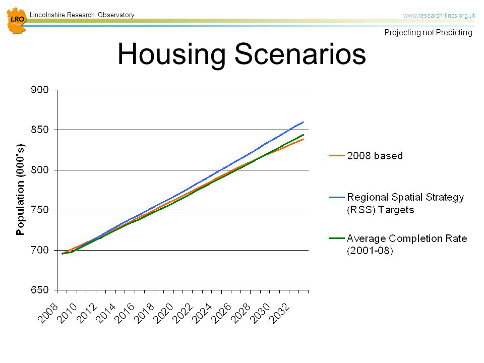 Lincolnshire Research Observatory www.research-lincs.org.uk Projecting not Predicting Housing Scenarios