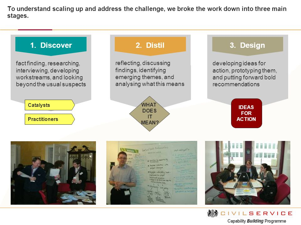 To understand scaling up and address the challenge, we broke the work down into three main stages. 1. Discover fact finding, researching, interviewing