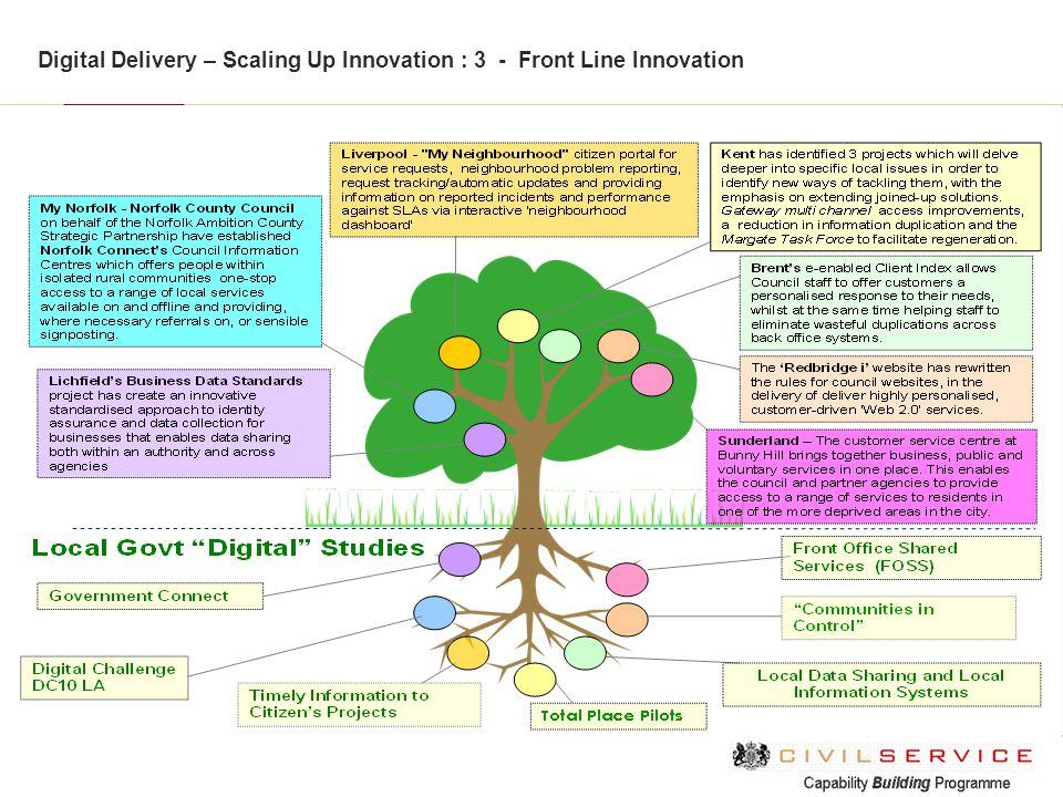 Digital Delivery – Scaling Up Innovation : 3 - Front Line Innovation
