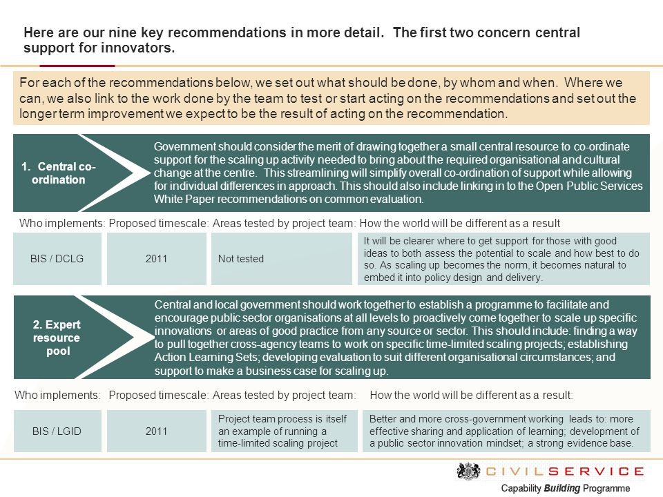 Here are our nine key recommendations in more detail. The first two concern central support for innovators. 1.Central co- ordination Government should