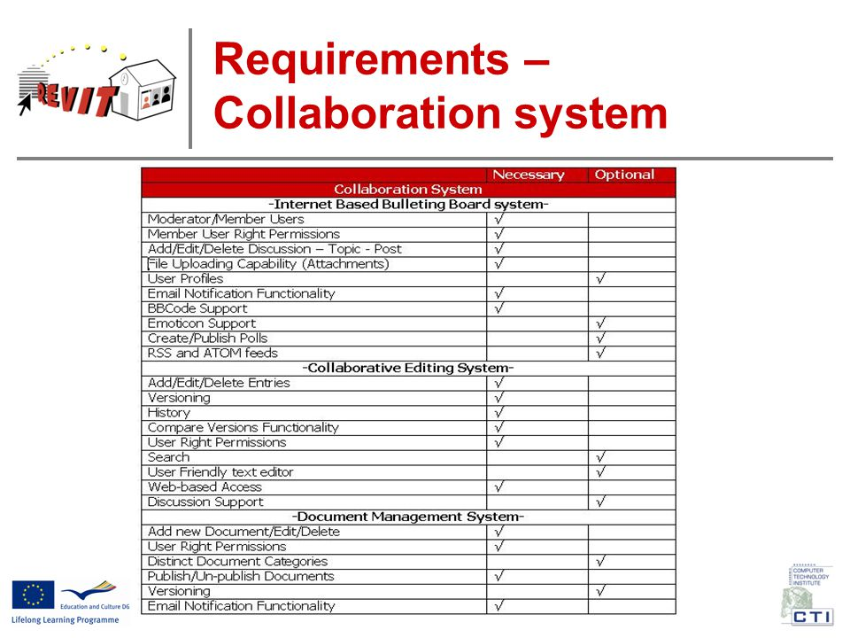 Requirements – Collaboration system
