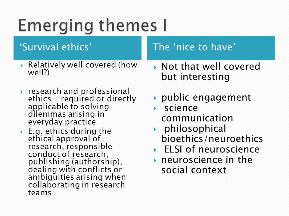 'Survival ethics'The 'nice to have'  Relatively well covered (how well )  research and professional ethics - required or directly applicable to solving dilemmas arising in everyday practice  E.g.