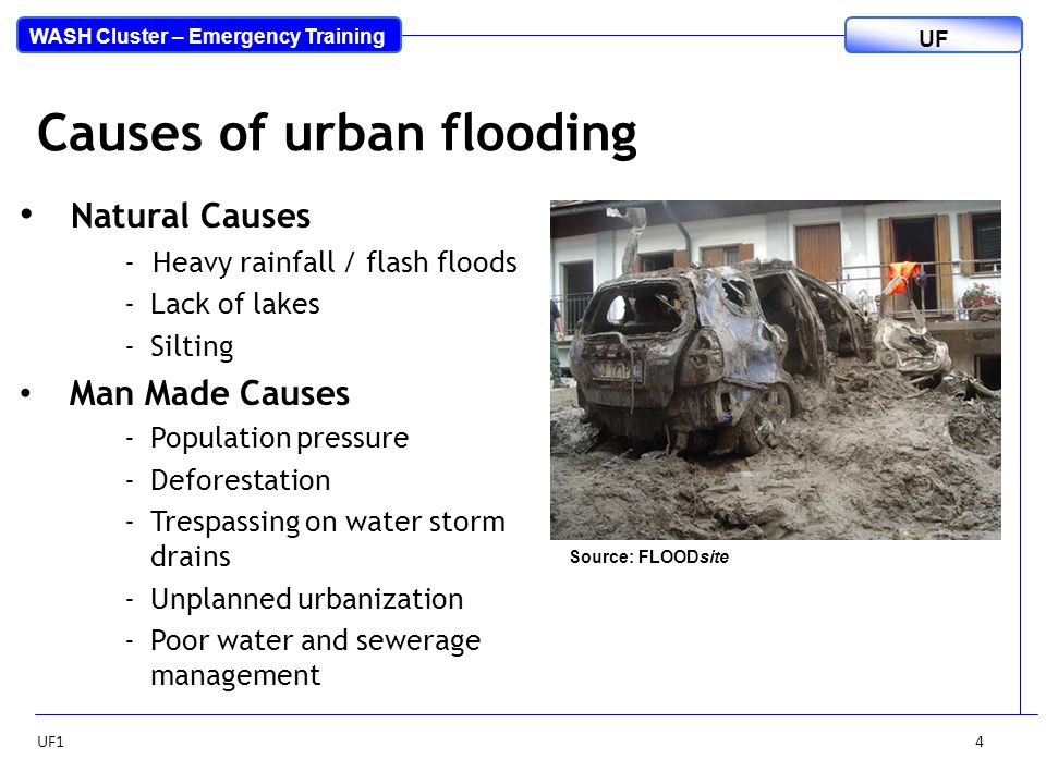 Causes of urban flooding 4 Natural Causes - Heavy rainfall / flash floods -Lack of lakes -Silting Man Made Causes -Population pressure -Deforestation