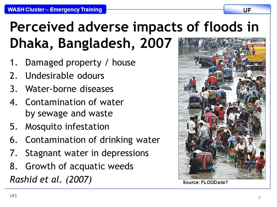 Perceived adverse impacts of floods in Dhaka, Bangladesh, 2007 1.Damaged property / house 2.Undesirable odours 3.Water-borne diseases 4.Contamination