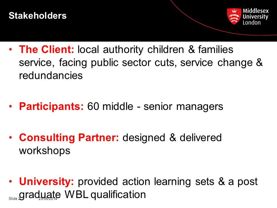 Stakeholders The Client: local authority children & families service, facing public sector cuts, service change & redundancies Participants: 60 middle
