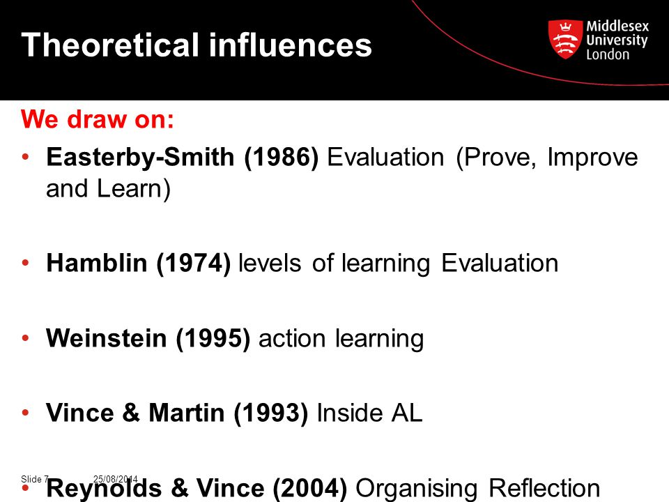 Theoretical influences We draw on: Easterby-Smith (1986) Evaluation (Prove, Improve and Learn) Hamblin (1974) levels of learning Evaluation Weinstein (1995) action learning Vince & Martin (1993) Inside AL Reynolds & Vince (2004) Organising Reflection 25/08/2014Slide 7