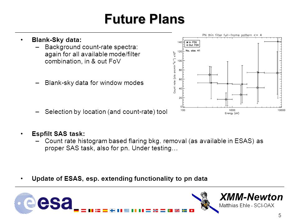 XMM-Newton 5 Matthias Ehle - SCI-OAX Future Plans Blank-Sky data: –Background count-rate spectra: again for all available mode/filter combination, in & out FoV –Blank-sky data for window modes –Selection by location (and count-rate) tool Espfilt SAS task: –Count rate histogram based flaring bkg.