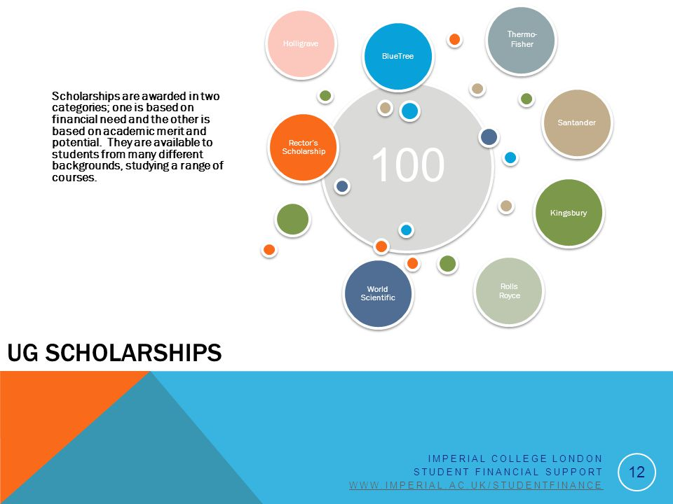 UG SCHOLARSHIPS Scholarships are awarded in two categories; one is based on financial need and the other is based on academic merit and potential.