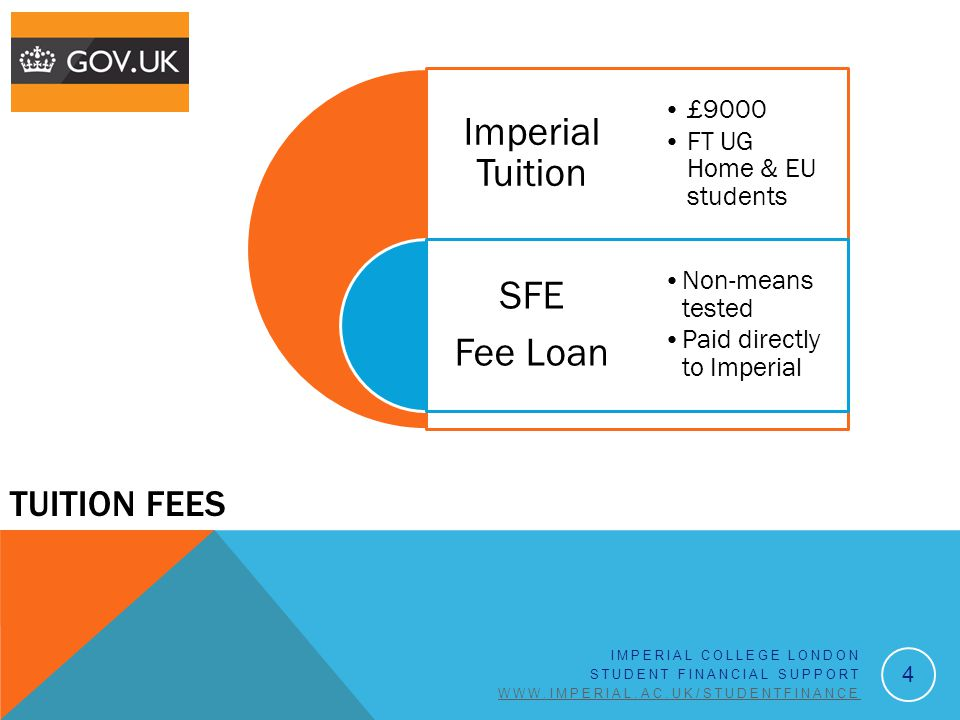 TUITION FEES 4 Imperial Tuition SFE Fee Loan £9000 FT UG Home & EU students Non-means tested Paid directly to Imperial IMPERIAL COLLEGE LONDON STUDENT