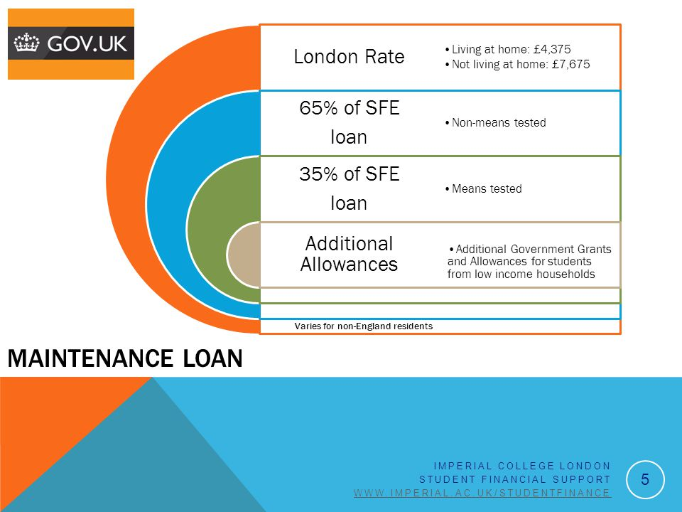 MAINTENANCE LOAN 5 London Rate 65% of SFE loan 35% of SFE loan Additional Allowances Living at home: £4,375 Not living at home: £7,675 Non-means tested Means tested Additional Government Grants and Allowances for students from low income households IMPERIAL COLLEGE LONDON STUDENT FINANCIAL SUPPORT WWW.IMPERIAL.AC.UK/STUDENTFINANCE Varies for non-England residents