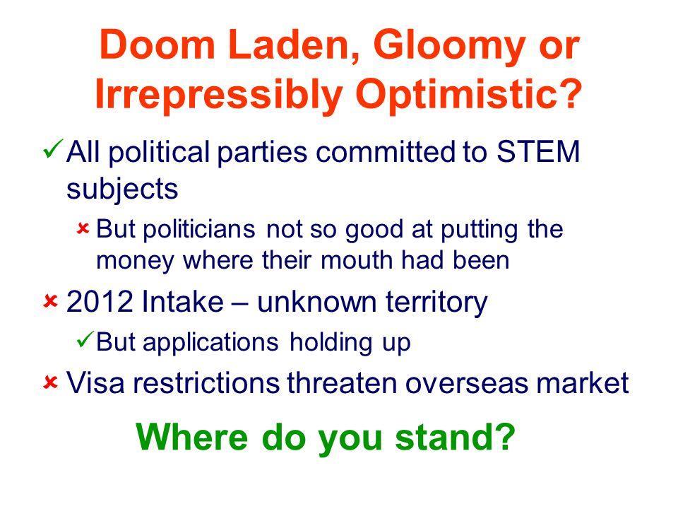 Doom Laden, Gloomy or Irrepressibly Optimistic.