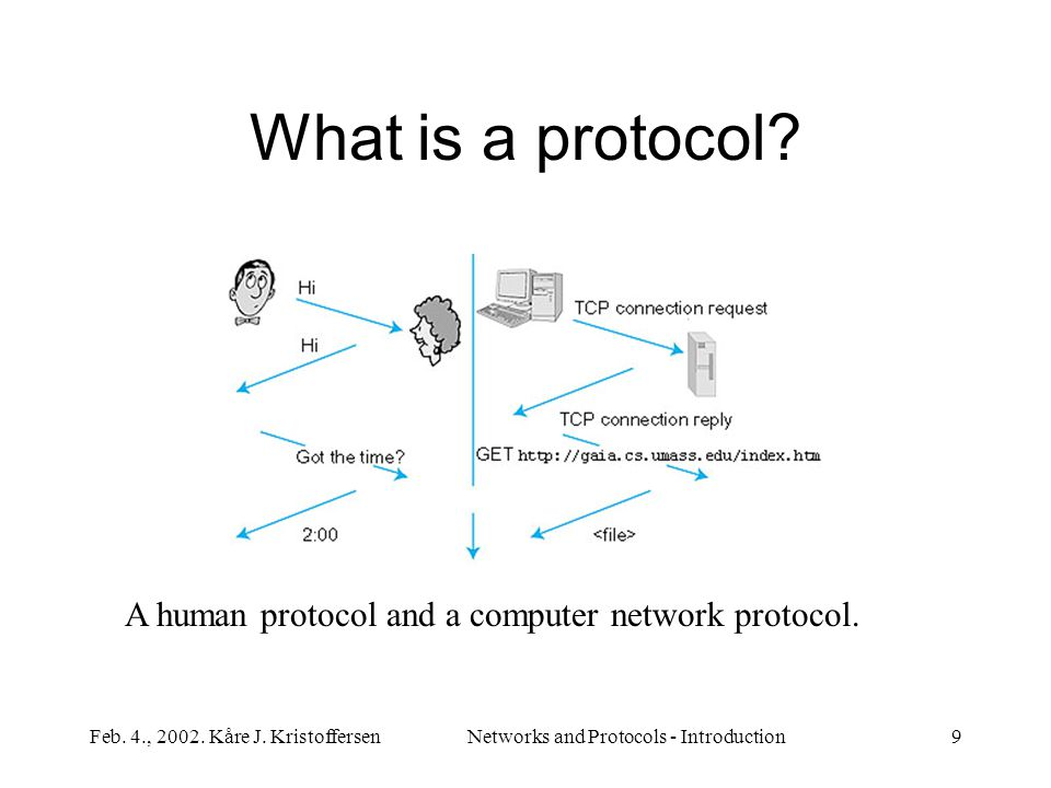 Feb.4., 2002. Kåre J. KristoffersenNetworks and Protocols - Introduction9 What is a protocol.
