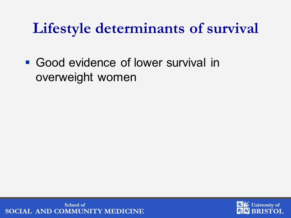 School of SOCIAL AND COMMUNITY MEDICINE University of BRISTOL Lifestyle determinants of survival  Good evidence of lower survival in overweight women