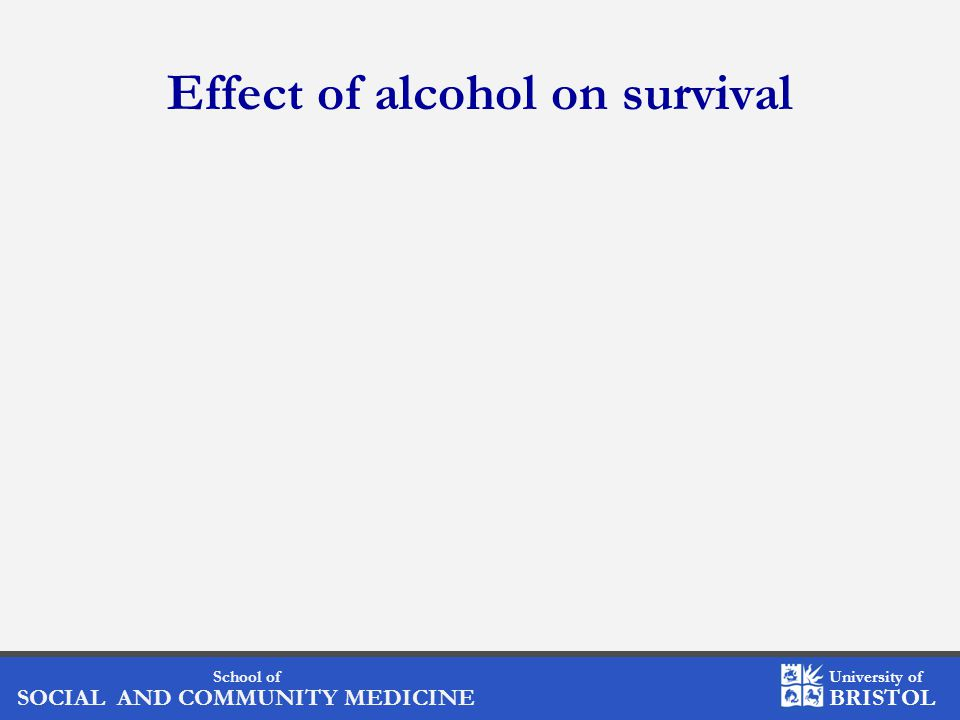 School of SOCIAL AND COMMUNITY MEDICINE University of BRISTOL Effect of alcohol on survival
