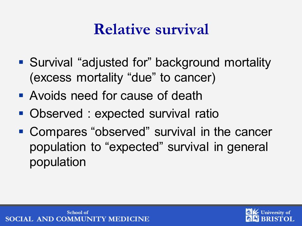 School of SOCIAL AND COMMUNITY MEDICINE University of BRISTOL Effect of alcohol on survival: frequency Alcohol intake (frequency) Never≤1/mthUp to 1/wk2+/wk Adjusted*1.08 (0.61 to 1.90) 1.001.49 (0.82 to 2.72) 1.18 (0.70 to 1.98) Adjusted**1.19 (0.66 to 2.16) 1.001.63 (0.86 to 3.09) 1.26 (0.73 to 2.19) Pre- diagnostic** 0.82 (0.41 to 1.64) 1.001.05 (0.50 to 2.21) 0.95 (0.52 to 1.71) Post- diagnostic** 4.88 (1.22 to 19.61) 1.008.25 (1.93 to 35.22) 3.80 (0.82 to 17.63) Merged categories 2-3 per week and 4+ per week * Adjusted for age, menopausal status, type of interview, ethnicity and extent of disease ** Also adjusted for alcohol amount