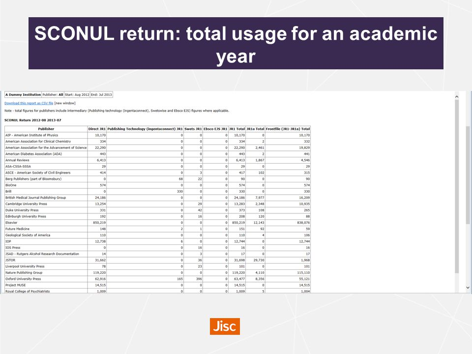 SCONUL return: total usage for an academic year