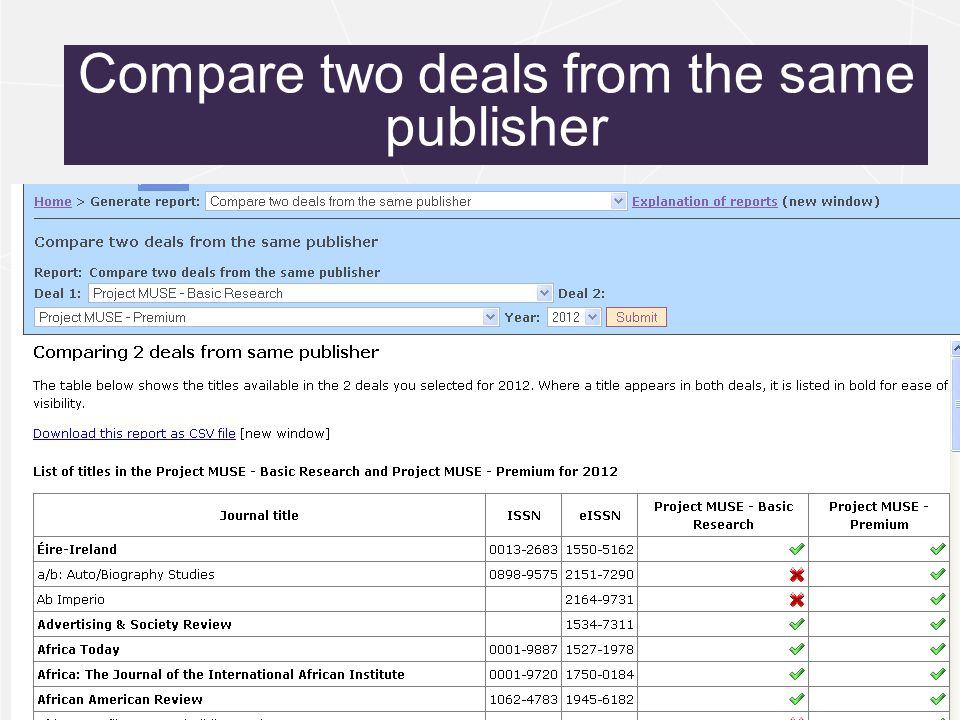 Compare two deals from the same publisher