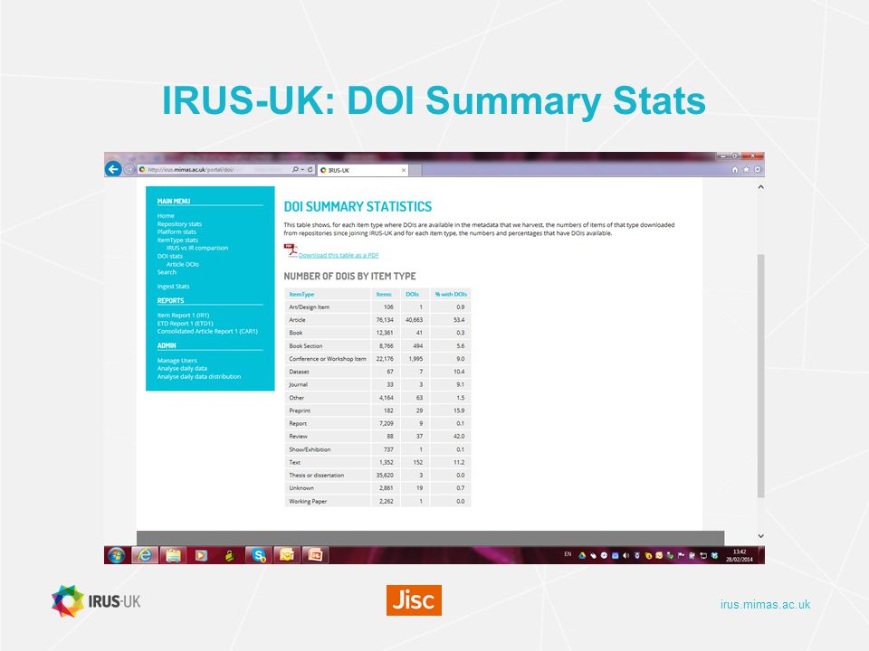 irus.mimas.ac.uk IRUS-UK: DOI Summary Stats