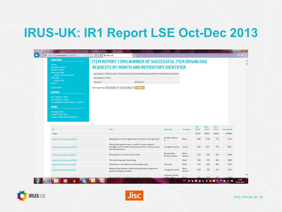 irus.mimas.ac.uk IRUS-UK: IR1 Report LSE Oct-Dec 2013