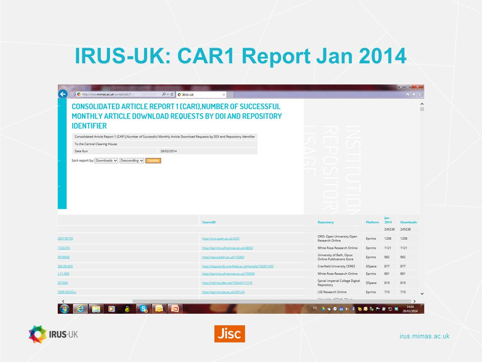 irus.mimas.ac.uk IRUS-UK: CAR1 Report Jan 2014
