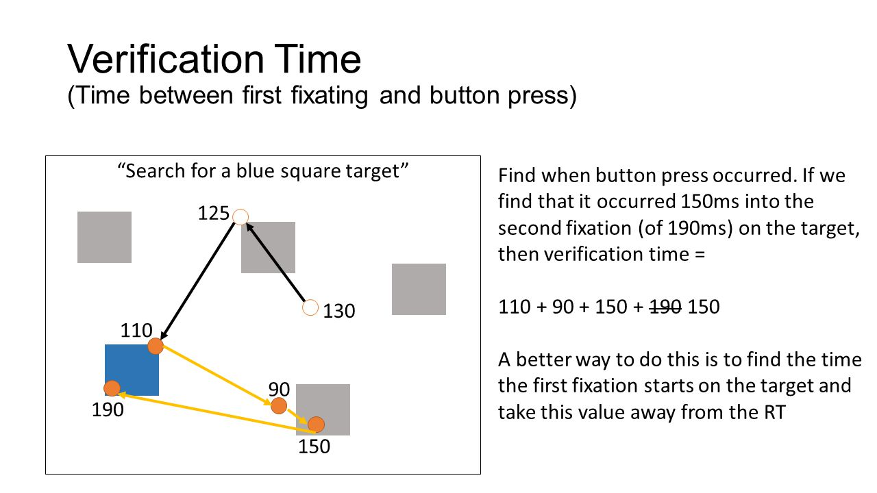 "Verification Time (Time between first fixating and button press) ""Search for a blue square target"" 130 125 110 90 150 190 Find when button press occur"