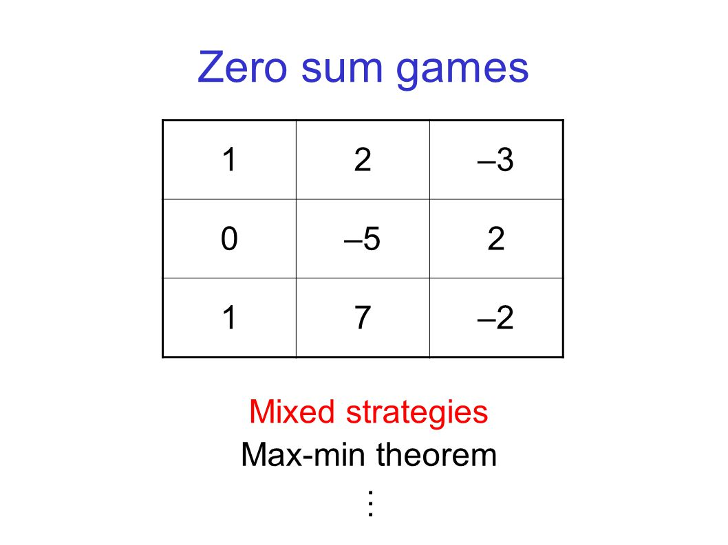 Zero sum games 12–3 0–5–52 17–2–2 Mixed strategies Max-min theorem …
