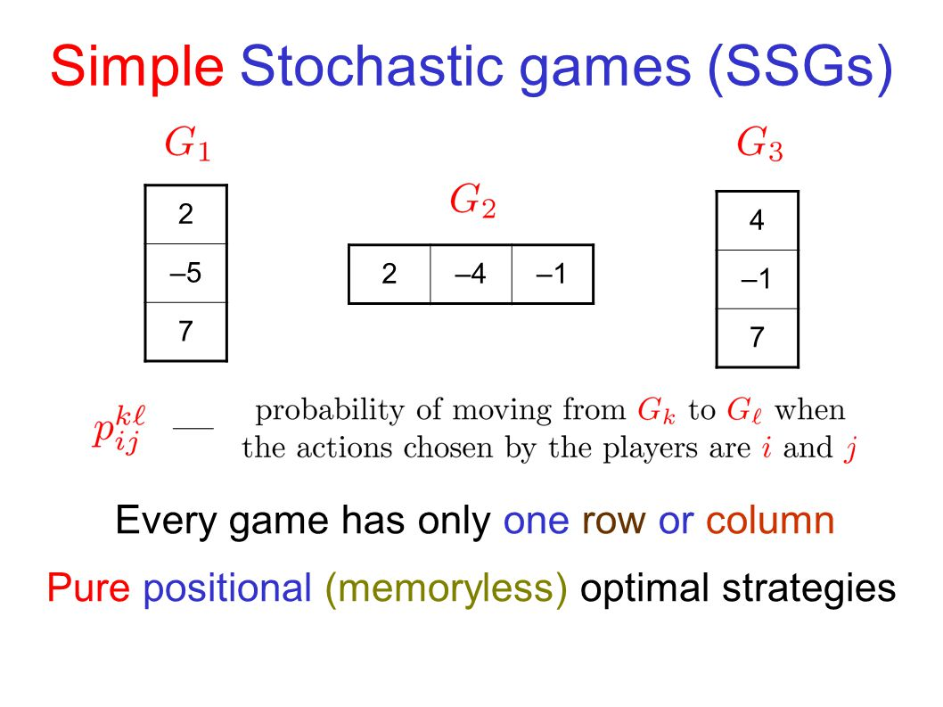 Simple Stochastic games (SSGs) 2 –5–5 7 2–4–4–1–1 4 –1–1 7 Every game has only one row or column Pure positional (memoryless) optimal strategies