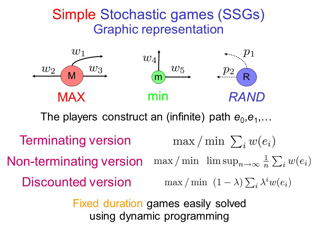 Simple Stochastic games (SSGs) Graphic representation M MAX min m RAND R The players construct an (infinite) path e 0,e 1,… Terminating version Non-terminating version Discounted version Fixed duration games easily solved using dynamic programming
