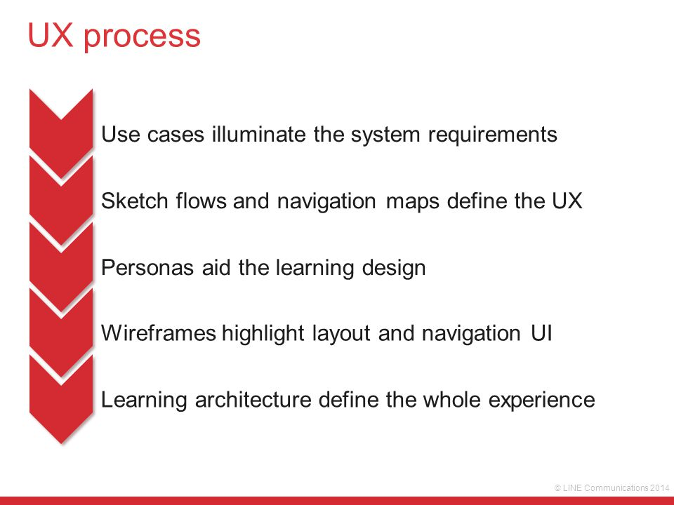 © LINE Communications 2014 UX process Sketch flows and navigation maps define the UX Learning architecture define the whole experience Wireframes highlight layout and navigation UI Personas aid the learning design Use cases illuminate the system requirements