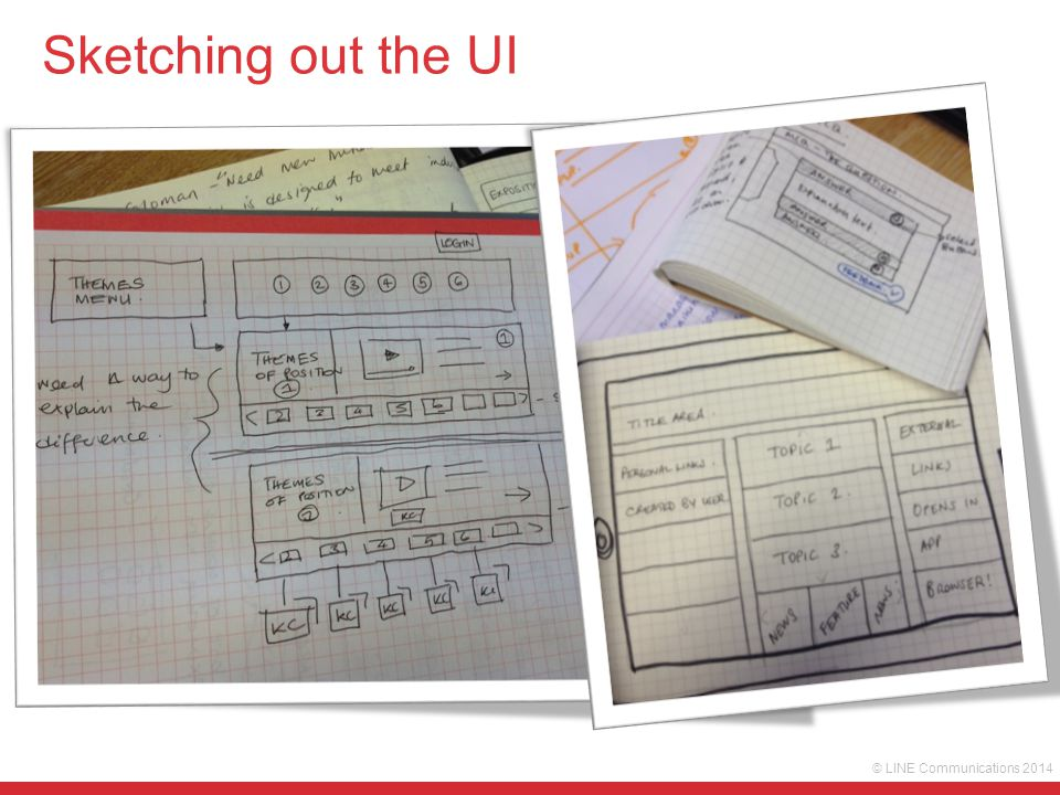 © LINE Communications 2014 Sketching out the UI