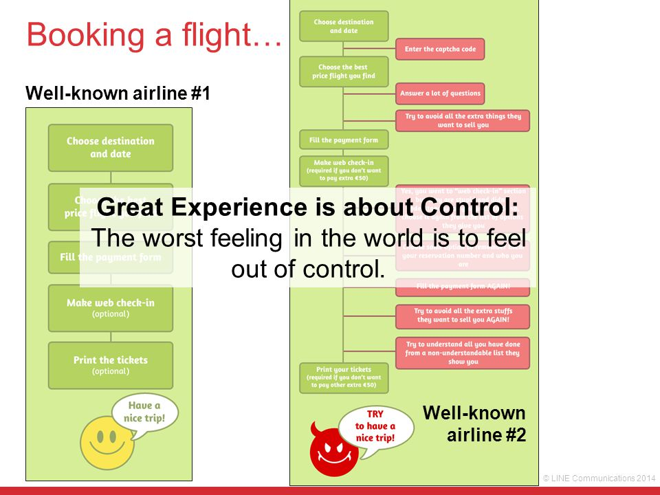 Booking a flight… Well-known airline #1 Well-known airline #2 Great Experience is about Control: The worst feeling in the world is to feel out of control.