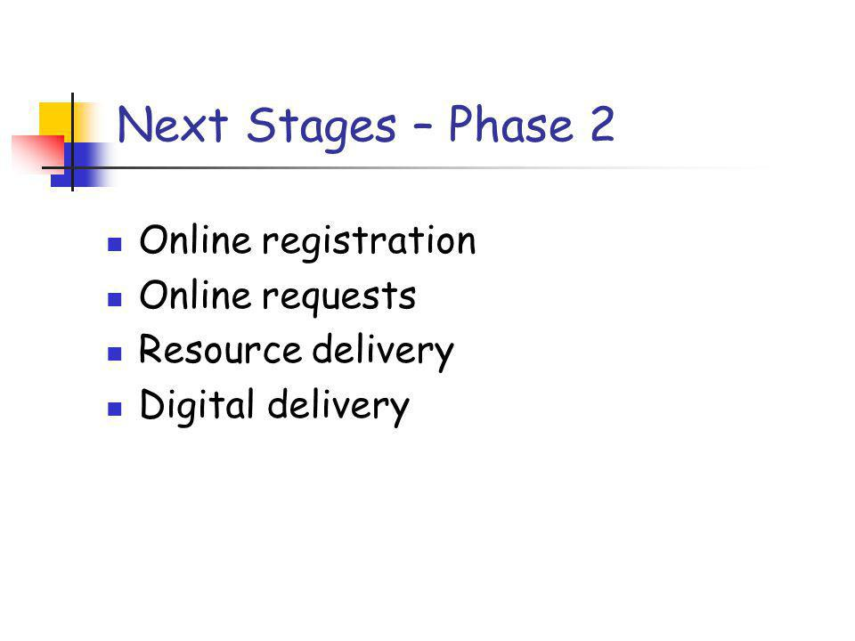 Next Stages – Phase 2 Online registration Online requests Resource delivery Digital delivery