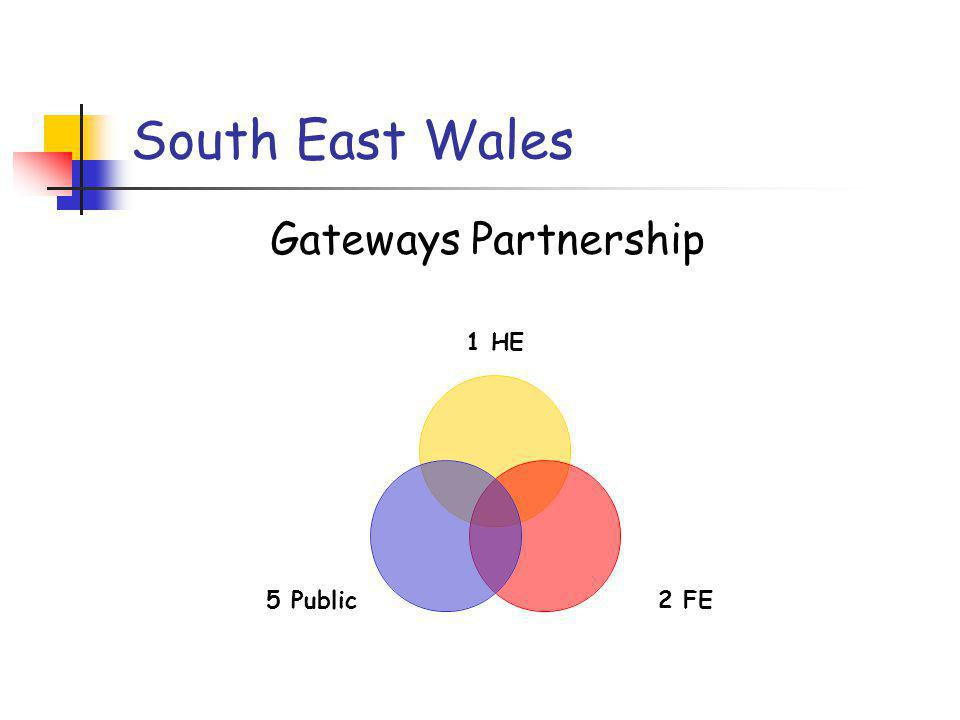 South East Wales Gateways Partnership 1 HE 2 FE 5 Public