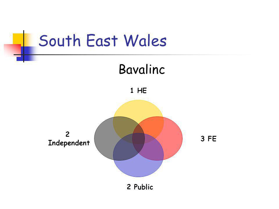 South East Wales Bavalinc 1 HE 3 FE 2 Public 2 Independent
