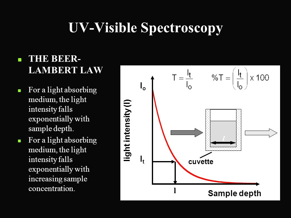 UV-Visible Spectroscopy THE BEER- LAMBERT LAW For a light absorbing medium, the light intensity falls exponentially with sample depth. For a light abs