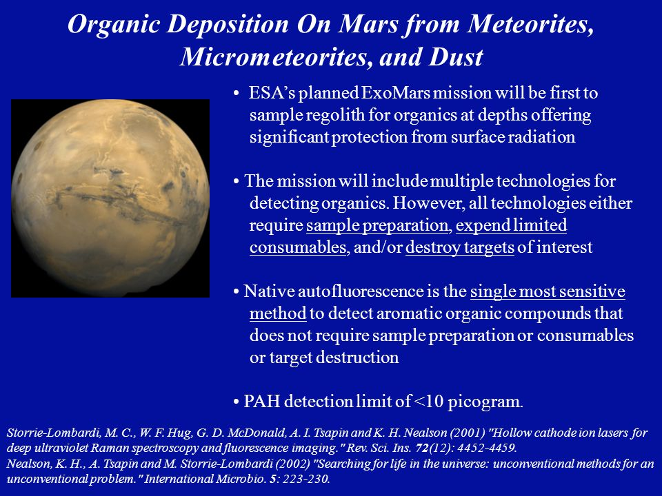 Organic Deposition On Mars from Meteorites, Micrometeorites, and Dust ESA's planned ExoMars mission will be first to sample regolith for organics at depths offering significant protection from surface radiation The mission will include multiple technologies for detecting organics.