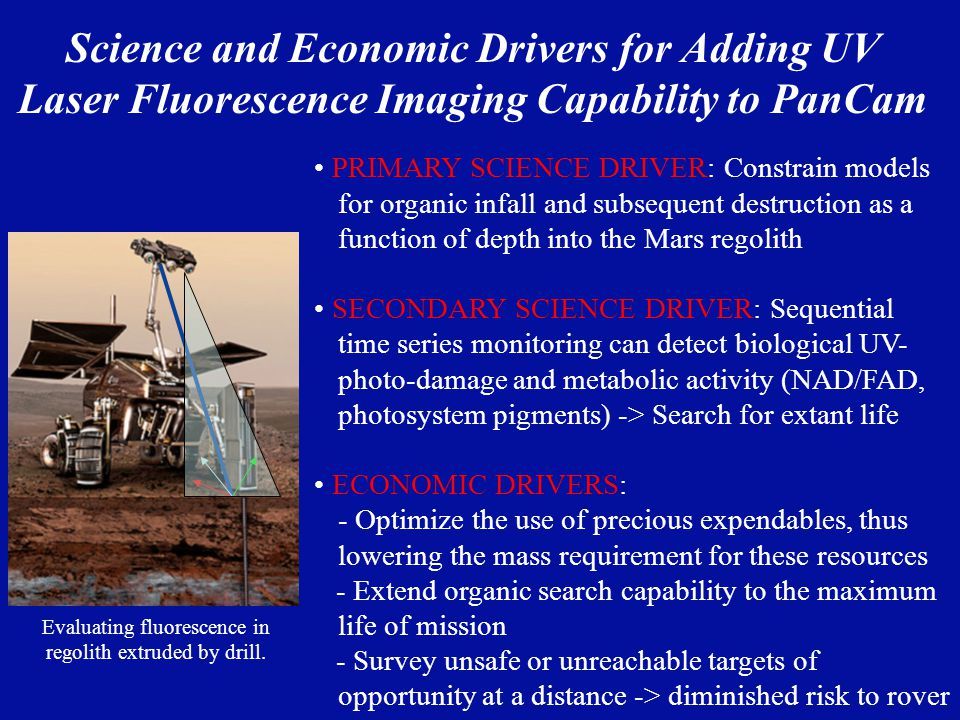 Science and Economic Drivers for Adding UV Laser Fluorescence Imaging Capability to PanCam PRIMARY SCIENCE DRIVER: Constrain models for organic infall and subsequent destruction as a function of depth into the Mars regolith SECONDARY SCIENCE DRIVER: Sequential time series monitoring can detect biological UV- photo-damage and metabolic activity (NAD/FAD, photosystem pigments) -> Search for extant life ECONOMIC DRIVERS: - Optimize the use of precious expendables, thus lowering the mass requirement for these resources - Extend organic search capability to the maximum life of mission - Survey unsafe or unreachable targets of opportunity at a distance -> diminished risk to rover Evaluating fluorescence in regolith extruded by drill.