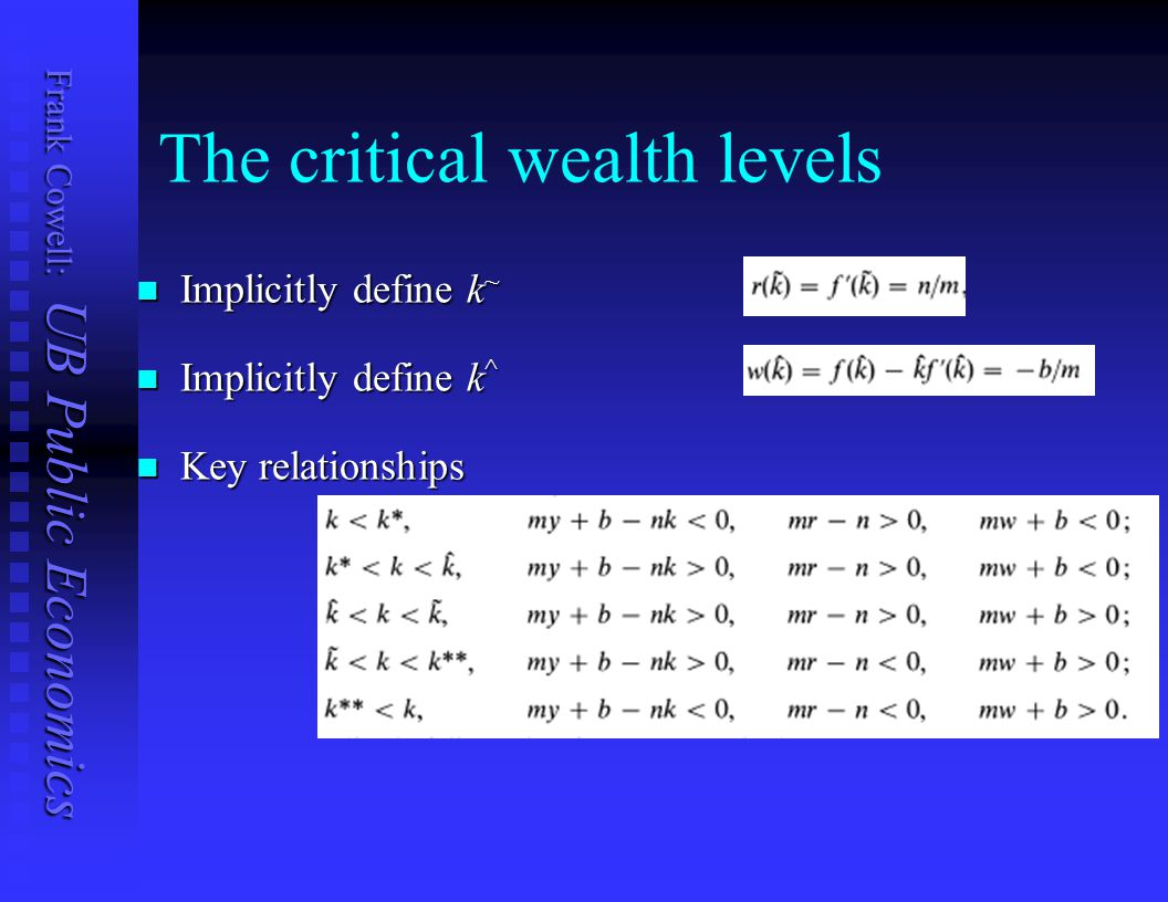 Frank Cowell: UB Public Economics The critical wealth levels Implicitly define k ~ Implicitly define k ~ Implicitly define k ^ Implicitly define k ^ Key relationships Key relationships