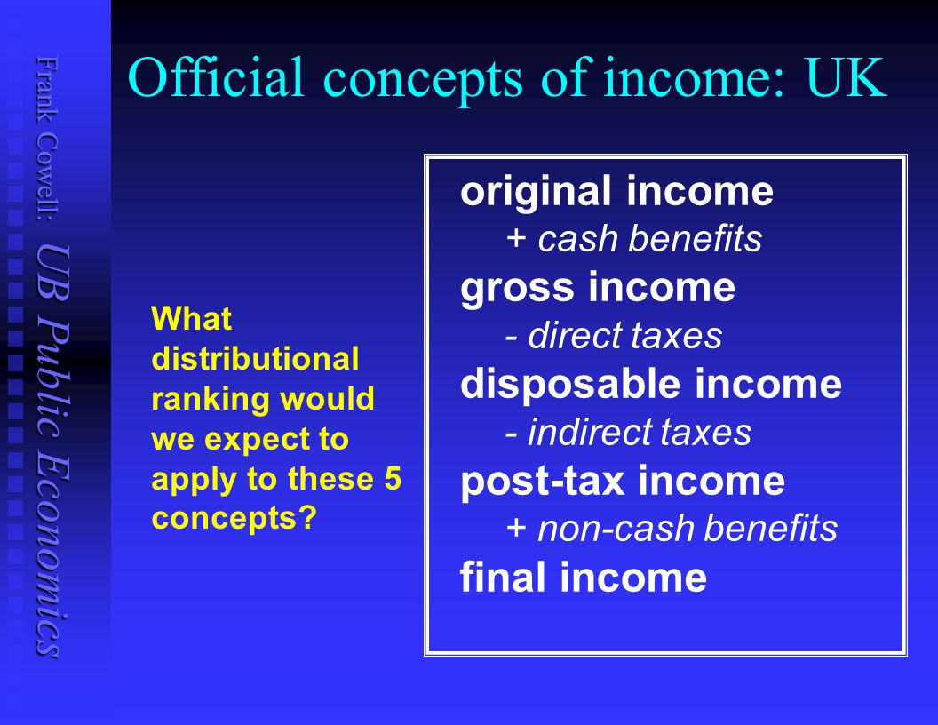Frank Cowell: UB Public Economics Inequality contours 0 i x k x x j   Set of distributions for given total   Set of distributions for a higher (given) total   Perfect equality   Inequality contours for original level   Inequality contours for higher level