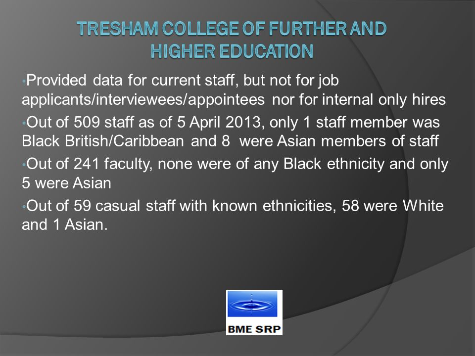 Provided data for current staff, but not for job applicants/interviewees/appointees nor for internal only hires Out of 509 staff as of 5 April 2013, only 1 staff member was Black British/Caribbean and 8 were Asian members of staff Out of 241 faculty, none were of any Black ethnicity and only 5 were Asian Out of 59 casual staff with known ethnicities, 58 were White and 1 Asian.