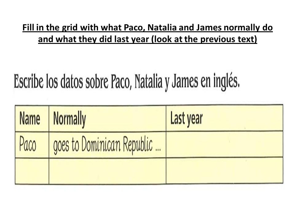 Fill in the grid with what Paco, Natalia and James normally do and what they did last year (look at the previous text)