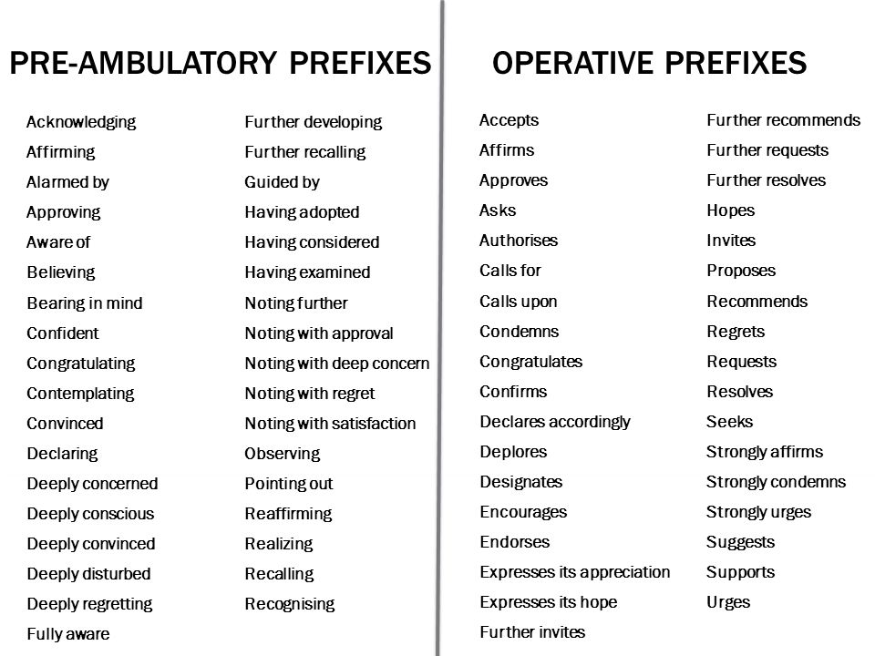 PRE-AMBULATORY PREFIXES OPERATIVE PREFIXES Acknowledging Affirming Alarmed by Approving Aware of Believing Bearing in mind Confident Congratulating Co