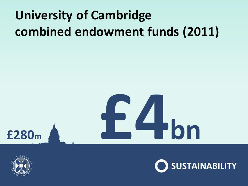 University of Cambridge combined endowment funds (2011)