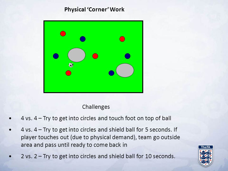 Physical 'Corner' Work Challenges 4 vs. 4 – Try to get into circles and touch foot on top of ball 4 vs. 4 – Try to get into circles and shield ball fo