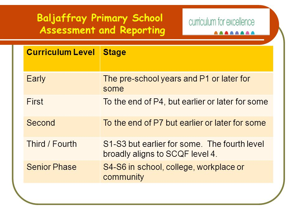 Baljaffray Primary School Assessment and Reporting Curriculum LevelStage EarlyThe pre-school years and P1 or later for some FirstTo the end of P4, but earlier or later for some SecondTo the end of P7 but earlier or later for some Third / FourthS1-S3 but earlier for some.