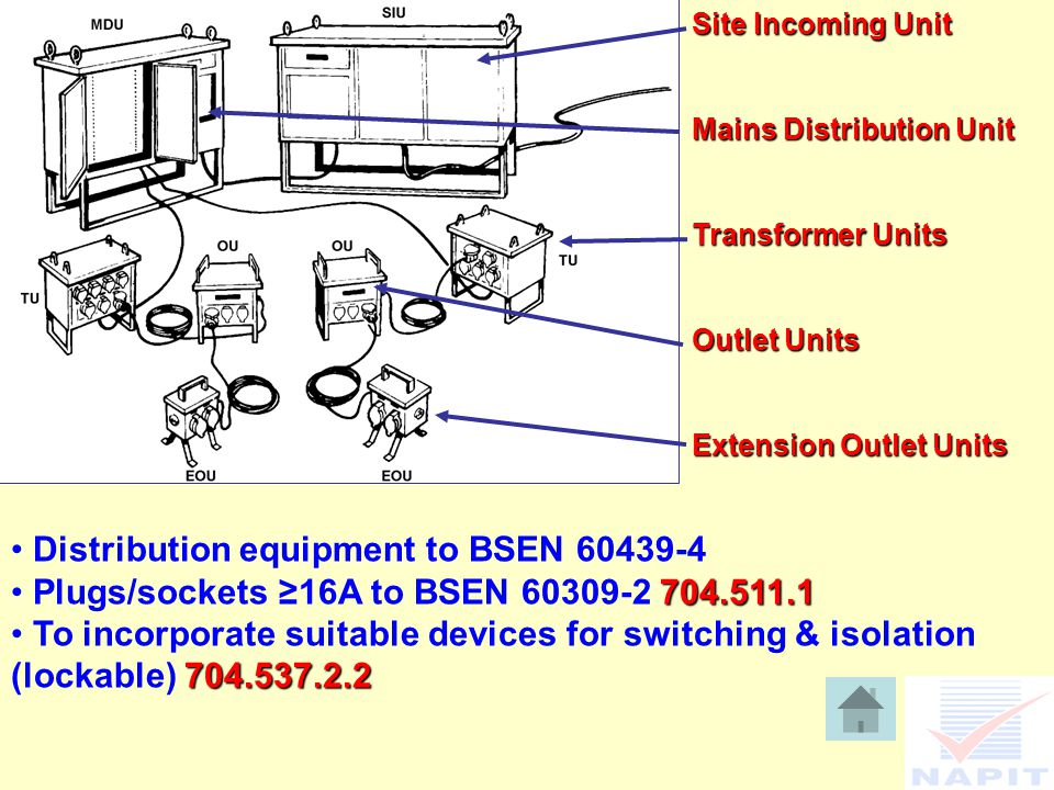 Distribution equipment to BSEN Plugs/sockets ≥16A to BSEN To incorporate suitable devices for switching & isolation (lockable) Site Incoming Unit Mains Distribution Unit Transformer Units Outlet Units Extension Outlet Units